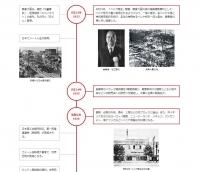 ジューテックグループの歴史.JPG