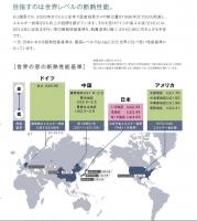 低い日本の断熱基準.JPG